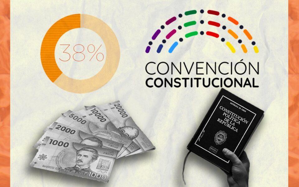 Informe Segpres: se ha gastado el 38% del presupuesto de la Convención