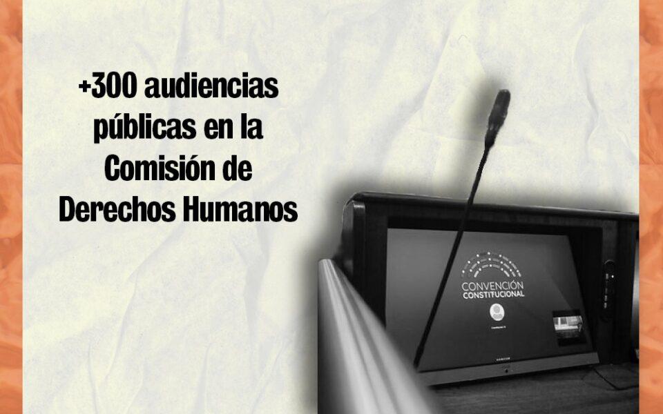 La Comisión de Derechos Humanos de la Convención tendrá más de 300 audiencias públicas
